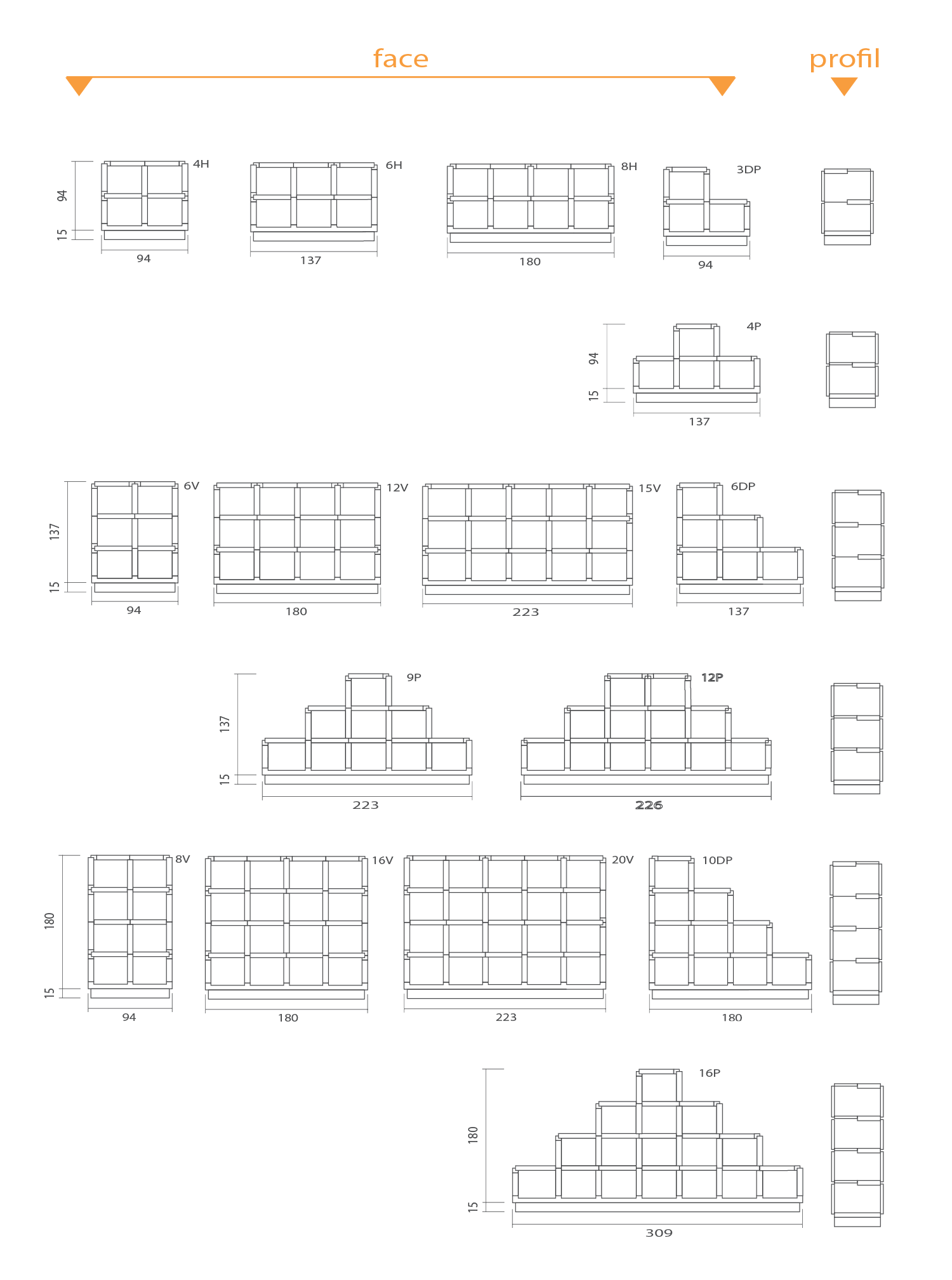 Schéma technique HARMONIE - SANSONE Municipalités