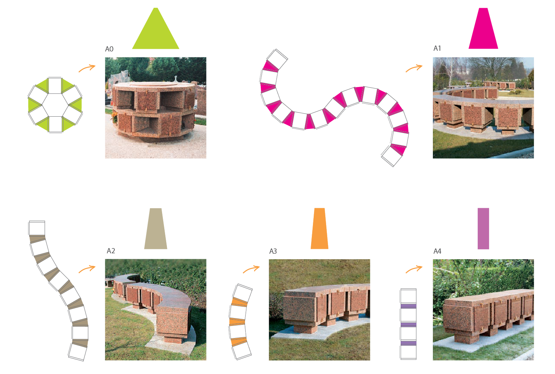 Schéma 5 Clefs - Modéle ARENA - SANSONE Municipalités