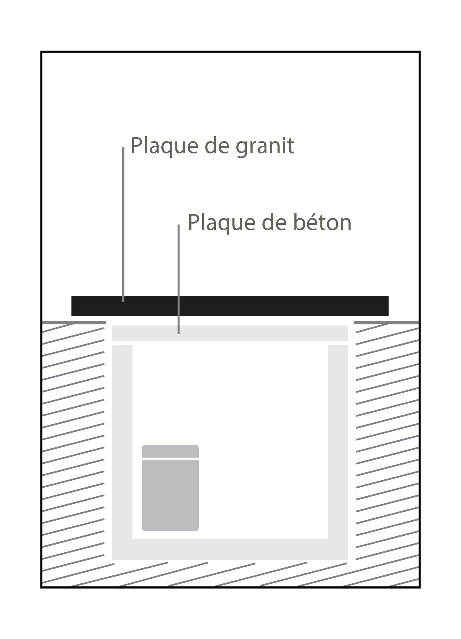 Schema technique Caveau Urne - SANSONE Municipalités
